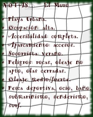 El Muro, notas