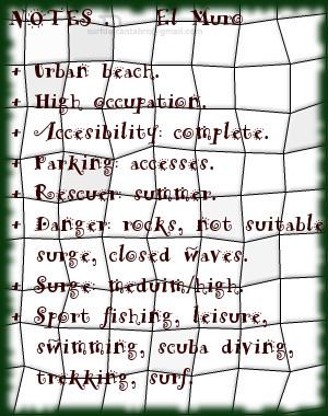 El Muro, notes